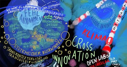 Cross Innovation Roundtable