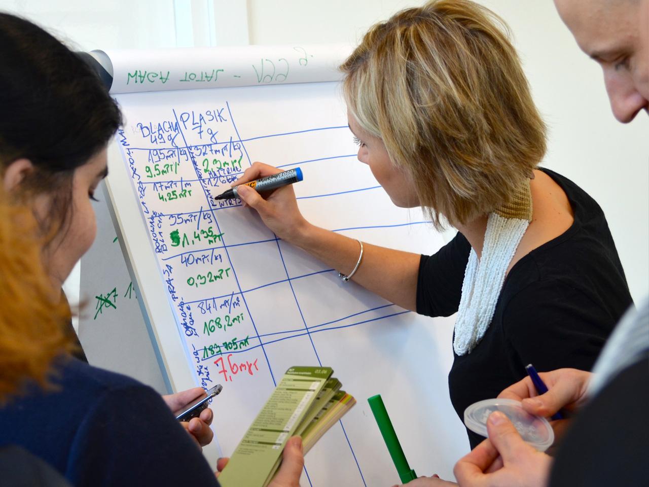 Design Management Training